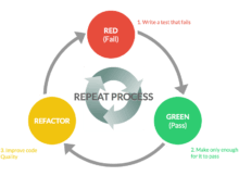 red_green_refactor