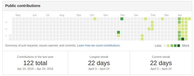 screenshot-github.com 2016-04-24 21-20-28